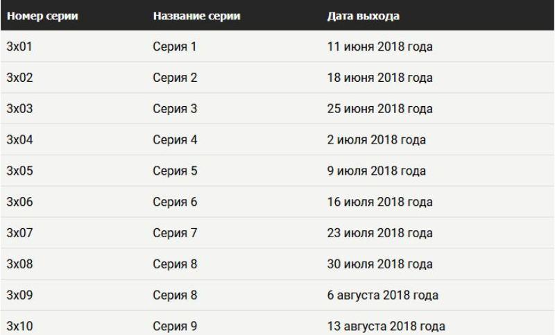Вайнона эрп 3 сезон дата выхода серий