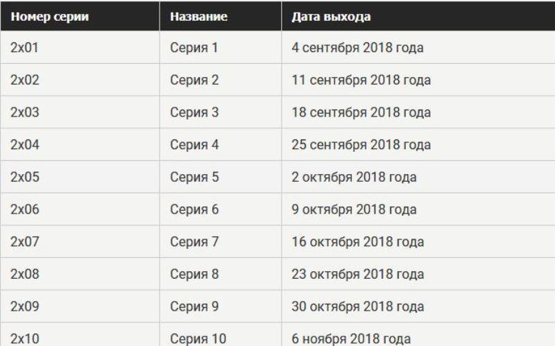 Стальная звезда 2 сезон дата выхода серий