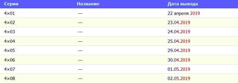 Полицейский с Рублёвки 4 сезон дата выхода серий