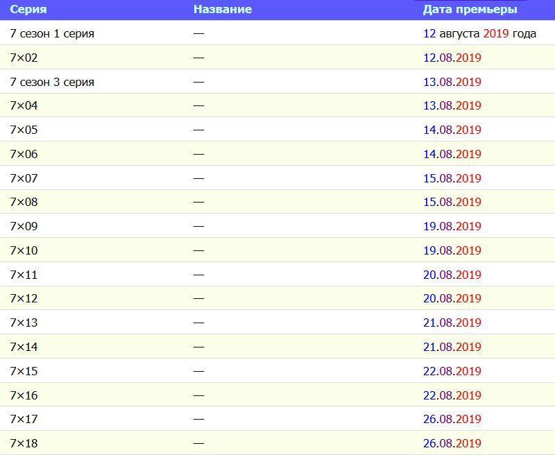 Деффчонки 7 сезон дата выхода серий